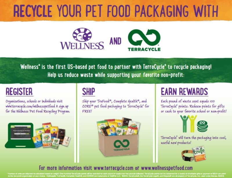 Wellness-TerraCycle promotional banner