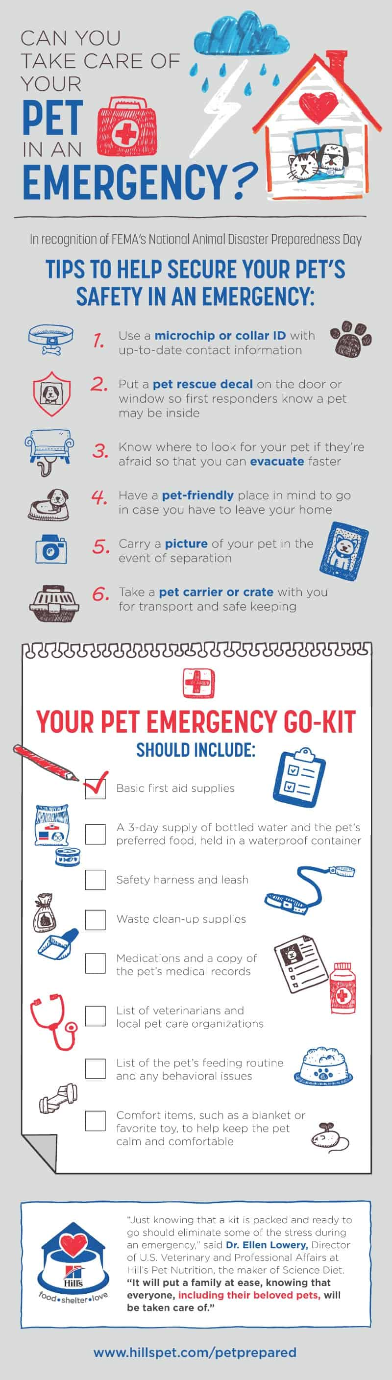Pet Emergency Go-Kit infographic