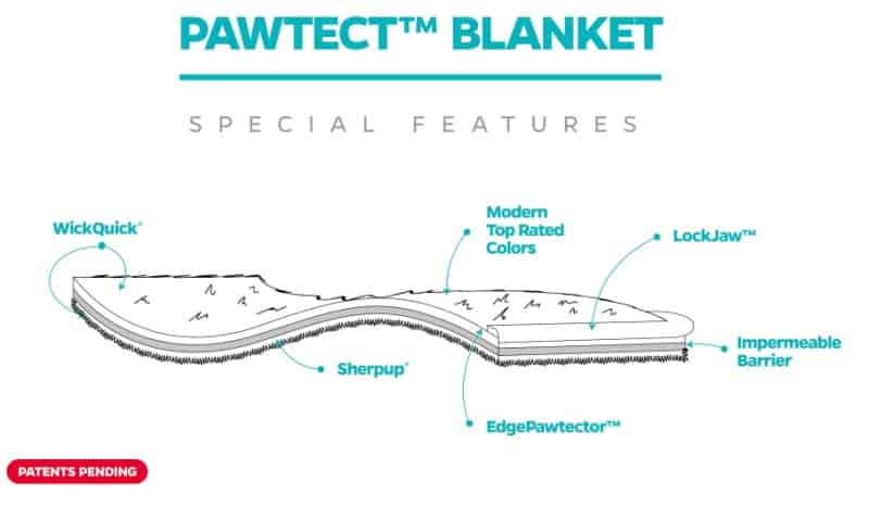 Pawtect Blanket Special Features